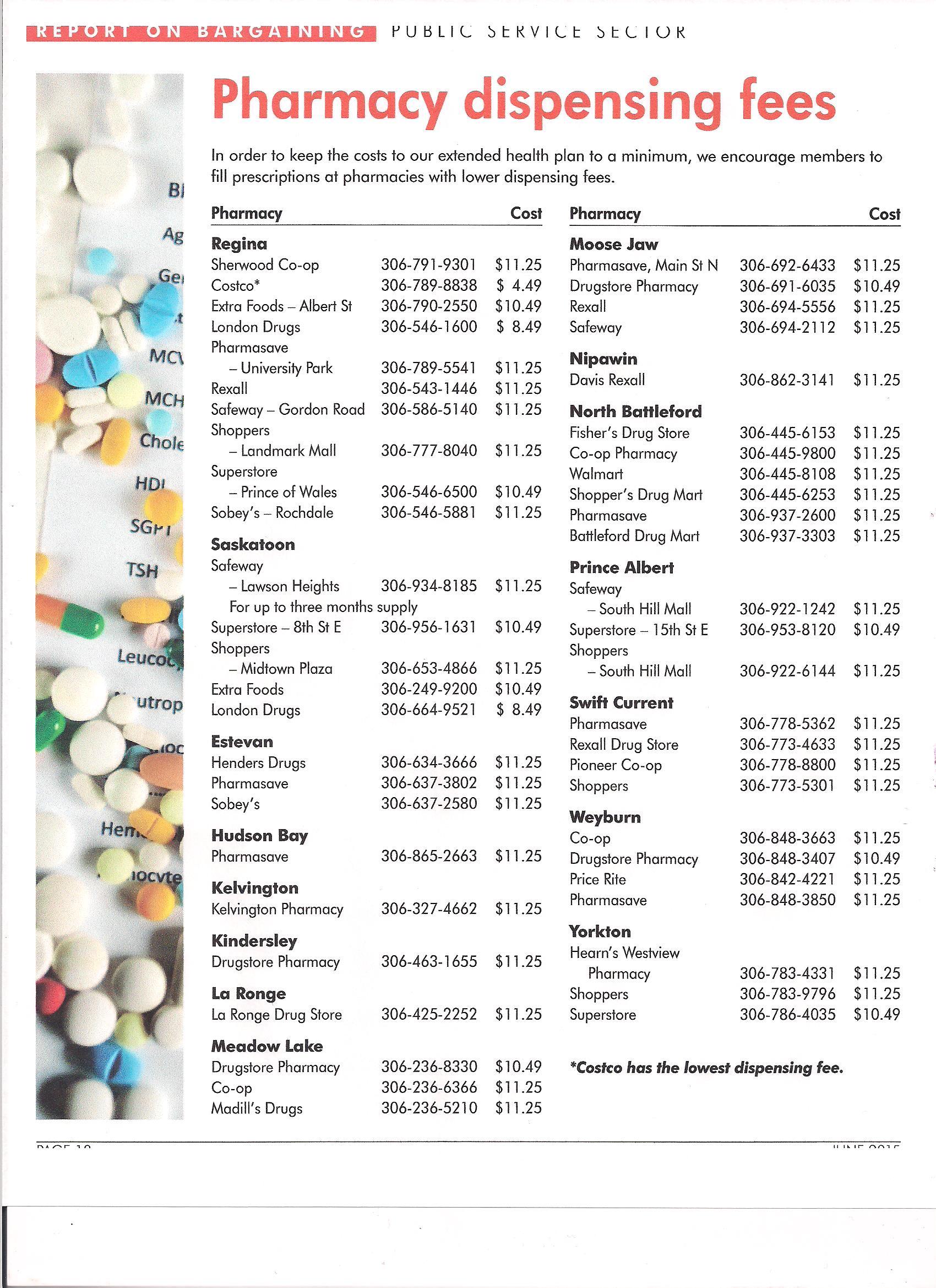 Pharmacy dispensing fees 2015
